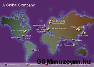 sony global
